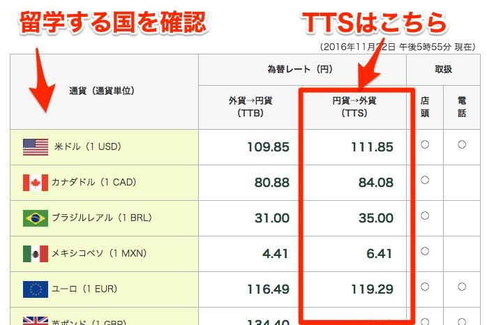 tts-rate